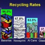 Recycle rates