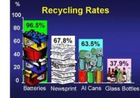 forklift battery recycling