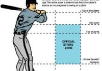 The Strike Zone defined